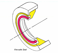 Fire-safe Seat